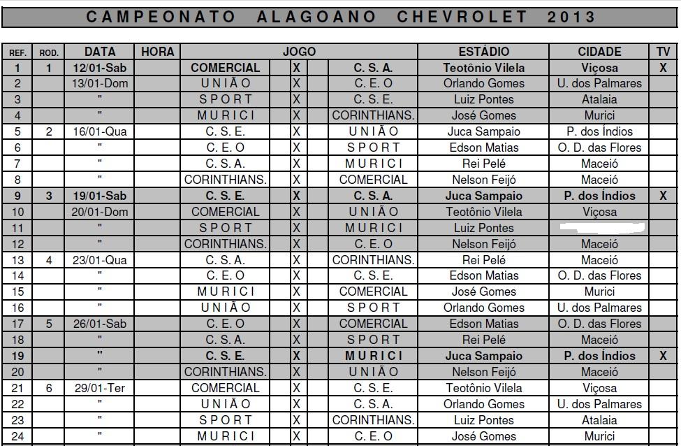 Tabela da 1ª Fase do Camp. Alagoano 2013